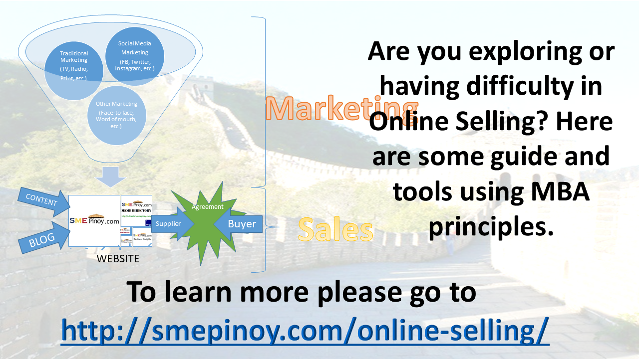 Online Selling ad